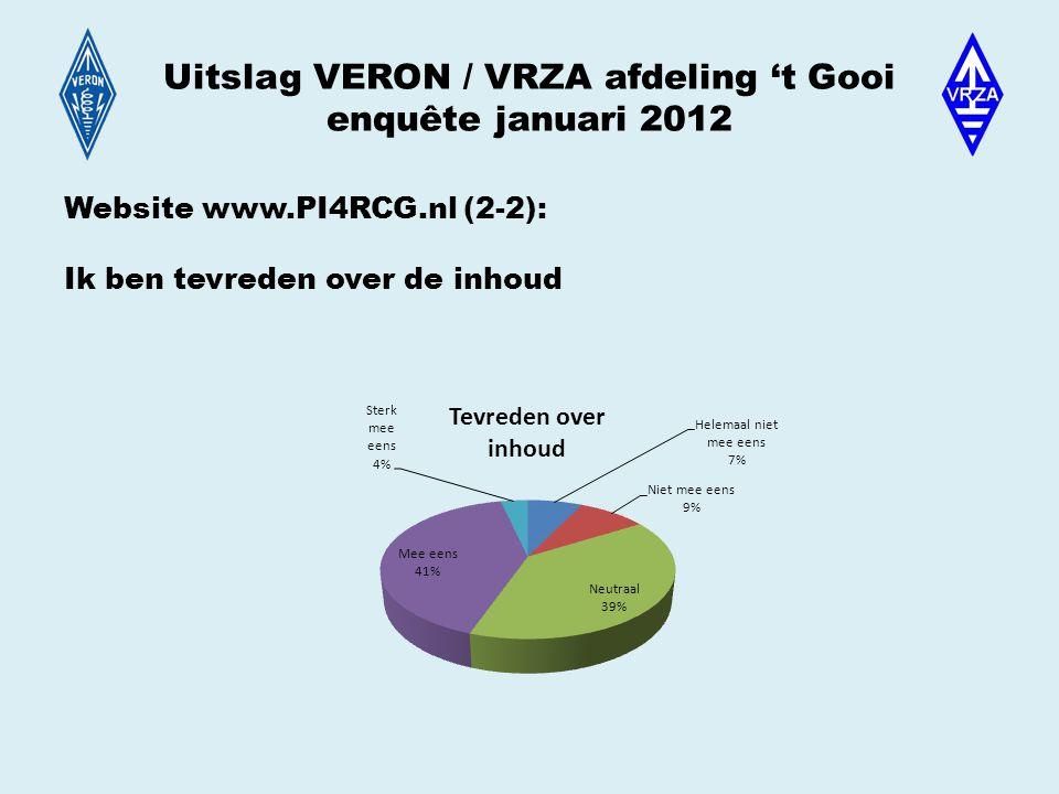 Uitslag VERON / VRZA afdeling 't Gooi enquête januari 2012 Website www.PI4RCG.nl (2-2): Ik ben tevreden over de inhoud