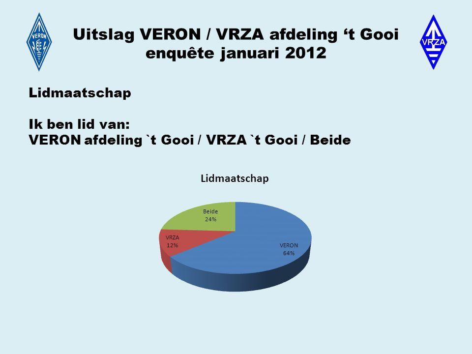 Uitslag VERON / VRZA afdeling 't Gooi enquête januari 2012 Lidmaatschap Ik ben lid van: VERON afdeling `t Gooi / VRZA `t Gooi / Beide