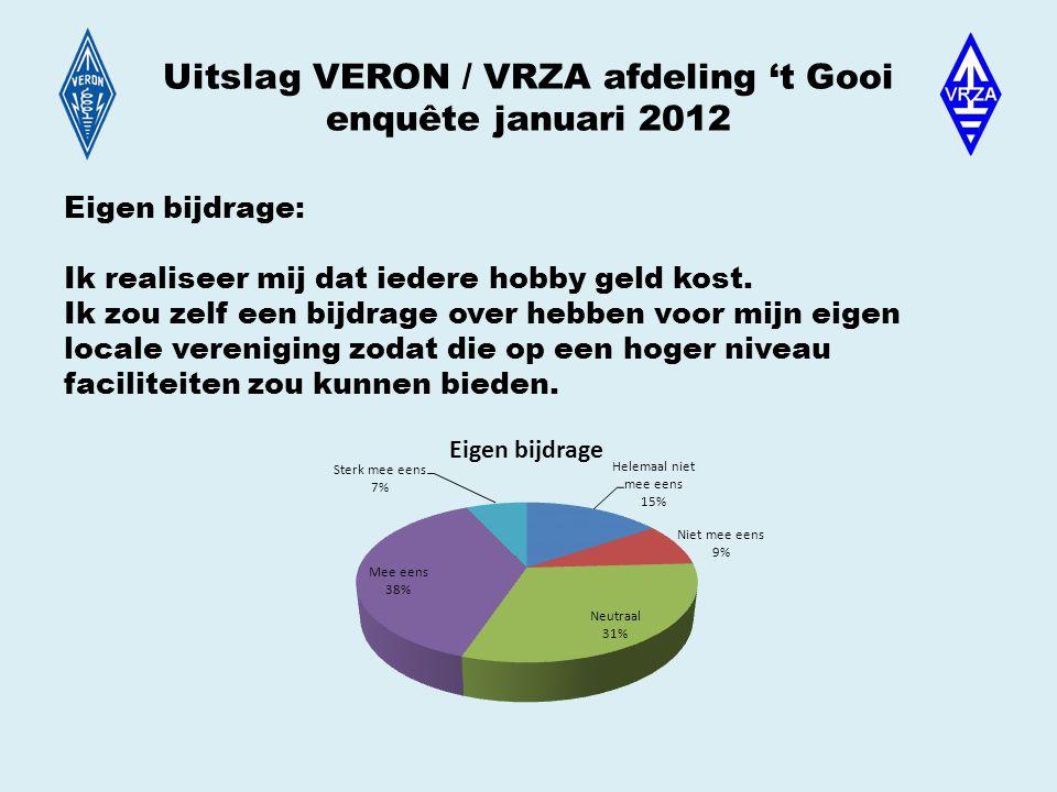 Uitslag VERON / VRZA afdeling 't Gooi enquête januari 2012 Eigen bijdrage: Ik realiseer mij dat iedere hobby geld kost.