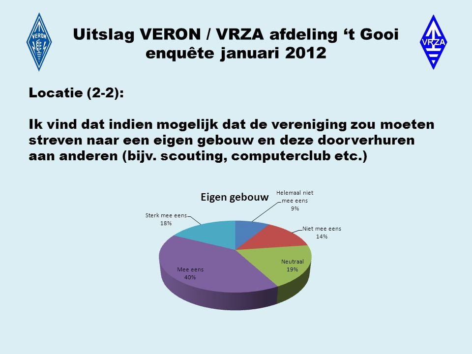 Uitslag VERON / VRZA afdeling 't Gooi enquête januari 2012 Locatie (2-2): Ik vind dat indien mogelijk dat de vereniging zou moeten streven naar een eigen gebouw en deze doorverhuren aan anderen (bijv.