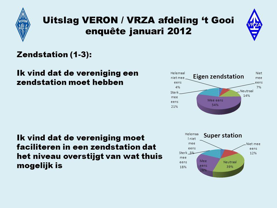 Uitslag VERON / VRZA afdeling 't Gooi enquête januari 2012 Zendstation (1-3): Ik vind dat de vereniging een zendstation moet hebben Ik vind dat de vereniging moet faciliteren in een zendstation dat het niveau overstijgt van wat thuis mogelijk is
