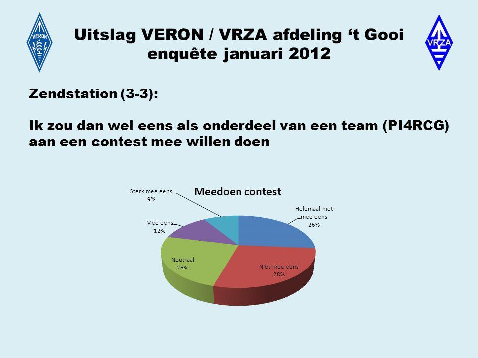Uitslag VERON / VRZA afdeling 't Gooi enquête januari 2012 Zendstation (3-3): Ik zou dan wel eens als onderdeel van een team (PI4RCG) aan een contest mee willen doen