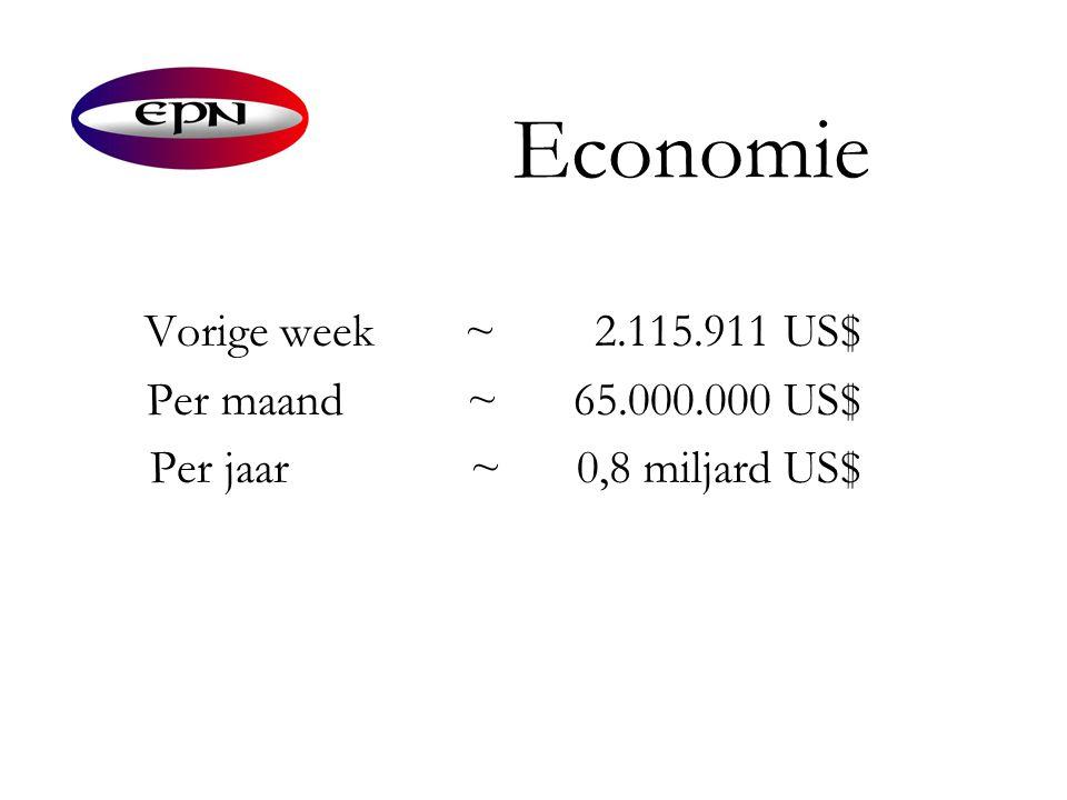 Economie Vorige week~ 2.115.911 US$ Per maand ~65.000.000 US$ Per jaar~0,8 miljard US$