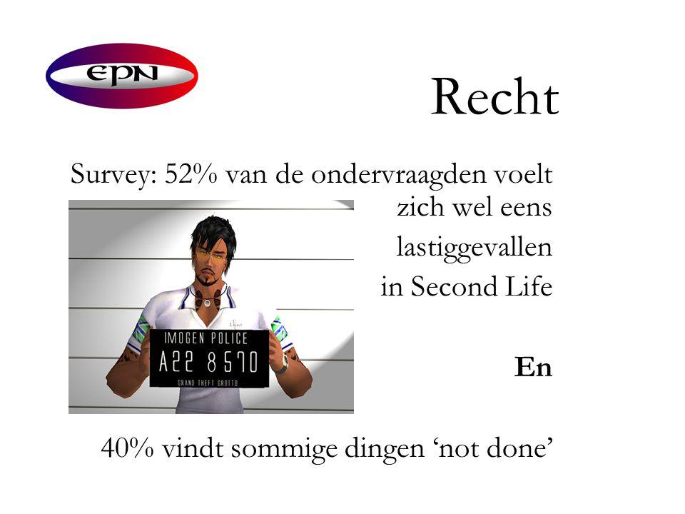 Recht Survey: 52% van de ondervraagden voelt zich wel eens lastiggevallen in Second Life En 40% vindt sommige dingen 'not done'