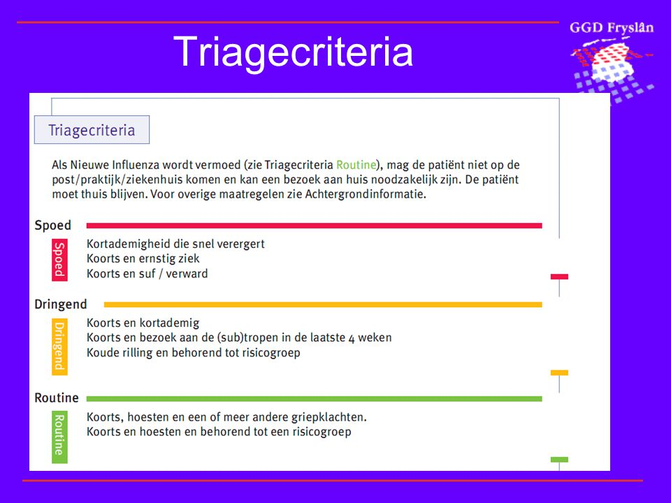 Triagecriteria