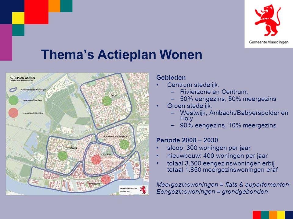 Gebieden •Centrum stedelijk: –Rivierzone en Centrum. –50% eengezins, 50% meergezins •Groen stedelijk: –Westwijk, Ambacht/Babberspolder en Holy –90% ee