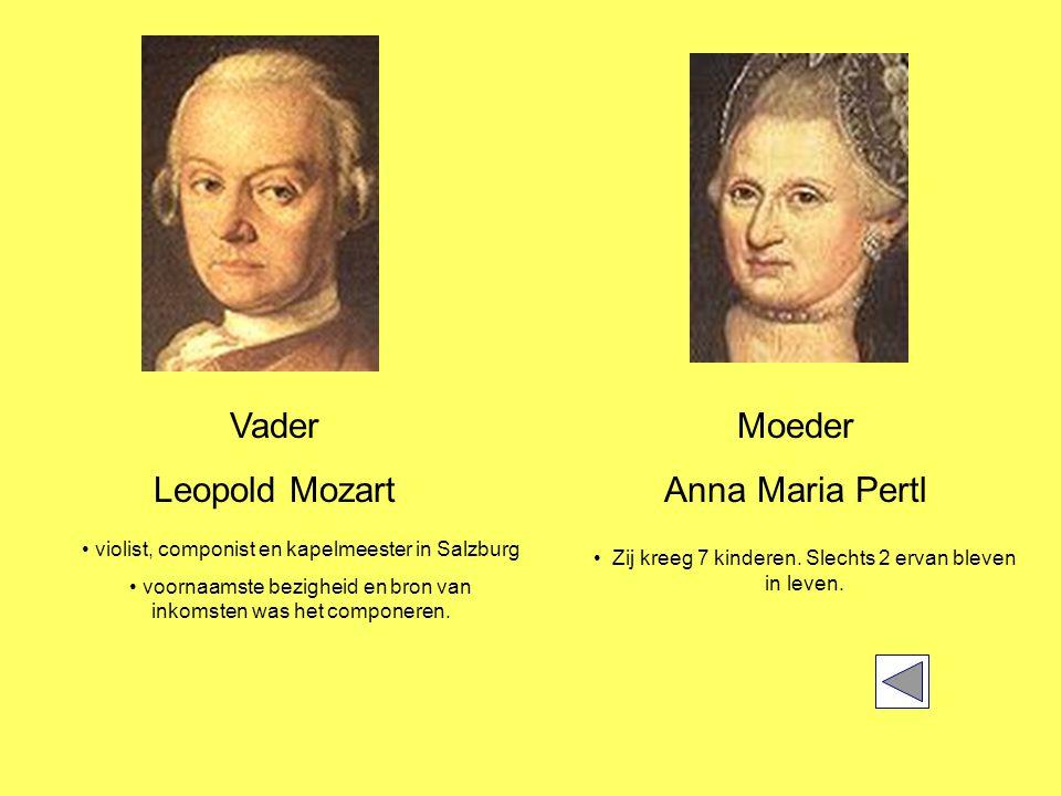 Vader Leopold Mozart • violist, componist en kapelmeester in Salzburg • voornaamste bezigheid en bron van inkomsten was het componeren.