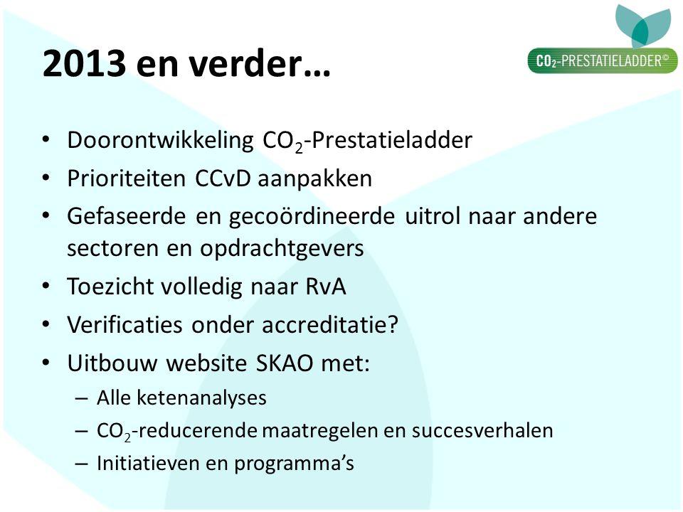 2013 en verder… • Doorontwikkeling CO 2 -Prestatieladder • Prioriteiten CCvD aanpakken • Gefaseerde en gecoördineerde uitrol naar andere sectoren en opdrachtgevers • Toezicht volledig naar RvA • Verificaties onder accreditatie.