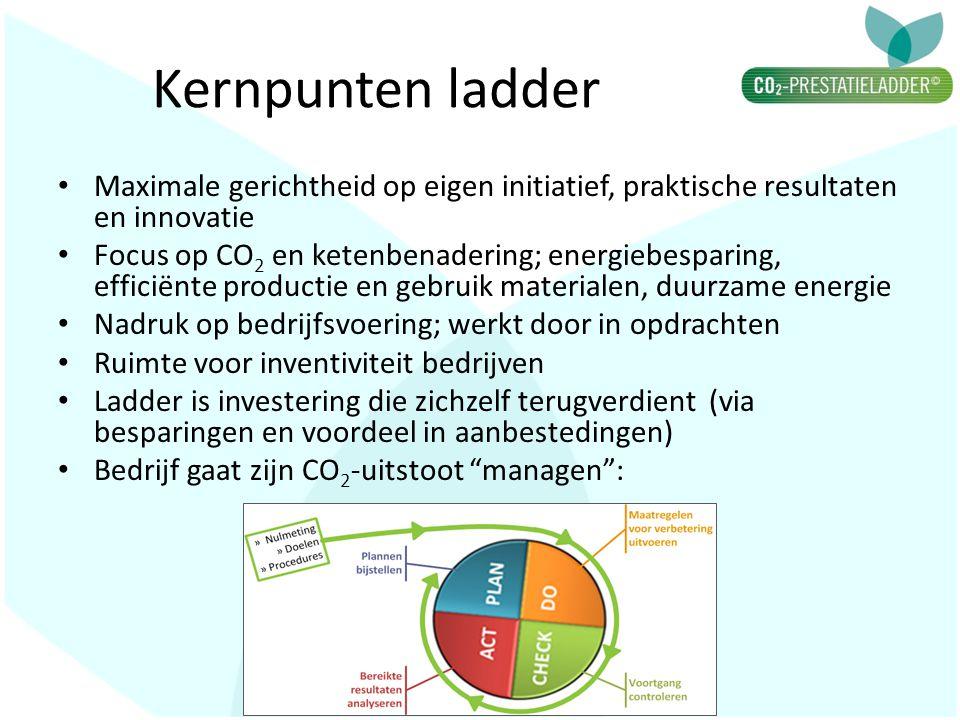 Kernpunten ladder • Maximale gerichtheid op eigen initiatief, praktische resultaten en innovatie • Focus op CO 2 en ketenbenadering; energiebesparing, efficiënte productie en gebruik materialen, duurzame energie • Nadruk op bedrijfsvoering; werkt door in opdrachten • Ruimte voor inventiviteit bedrijven • Ladder is investering die zichzelf terugverdient (via besparingen en voordeel in aanbestedingen) • Bedrijf gaat zijn CO 2 -uitstoot managen :