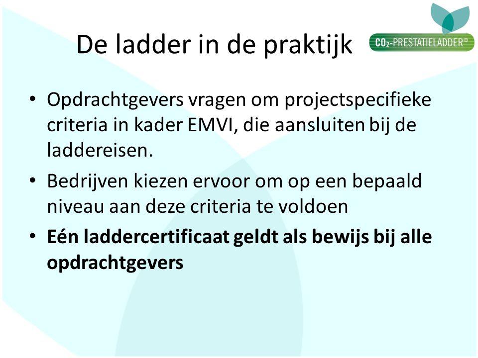 De ladder in de praktijk • Opdrachtgevers vragen om projectspecifieke criteria in kader EMVI, die aansluiten bij de laddereisen.