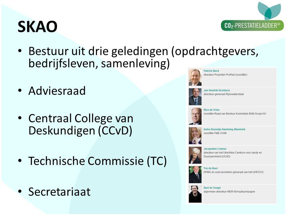 SKAO • Bestuur uit drie geledingen (opdrachtgevers, bedrijfsleven, samenleving) • Adviesraad • Centraal College van Deskundigen (CCvD) • Technische Commissie (TC) • Secretariaat