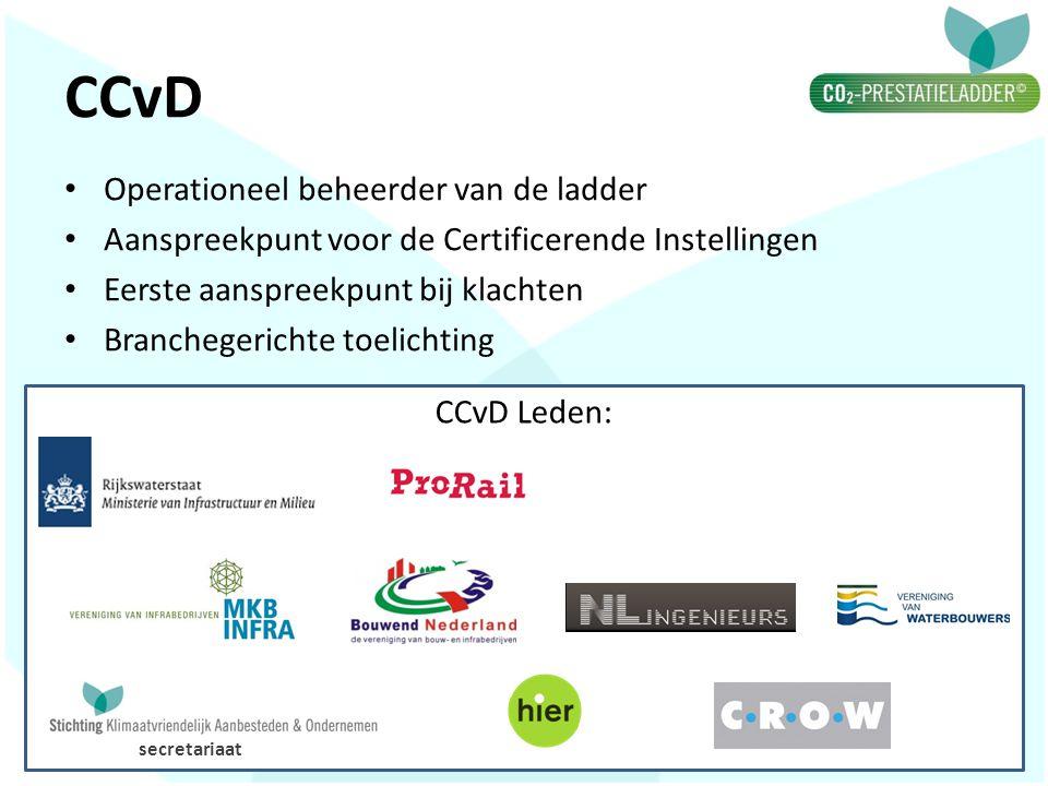 CCvD • Operationeel beheerder van de ladder • Aanspreekpunt voor de Certificerende Instellingen • Eerste aanspreekpunt bij klachten • Branchegerichte toelichting CCvD Leden: secretariaat