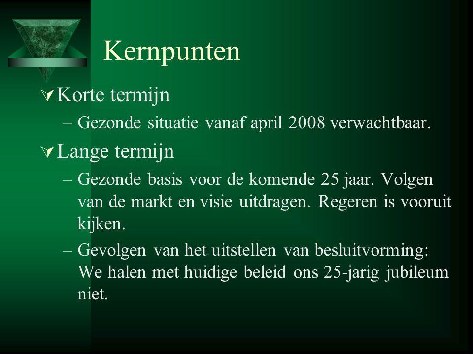 Kernpunten  Korte termijn –Gezonde situatie vanaf april 2008 verwachtbaar.
