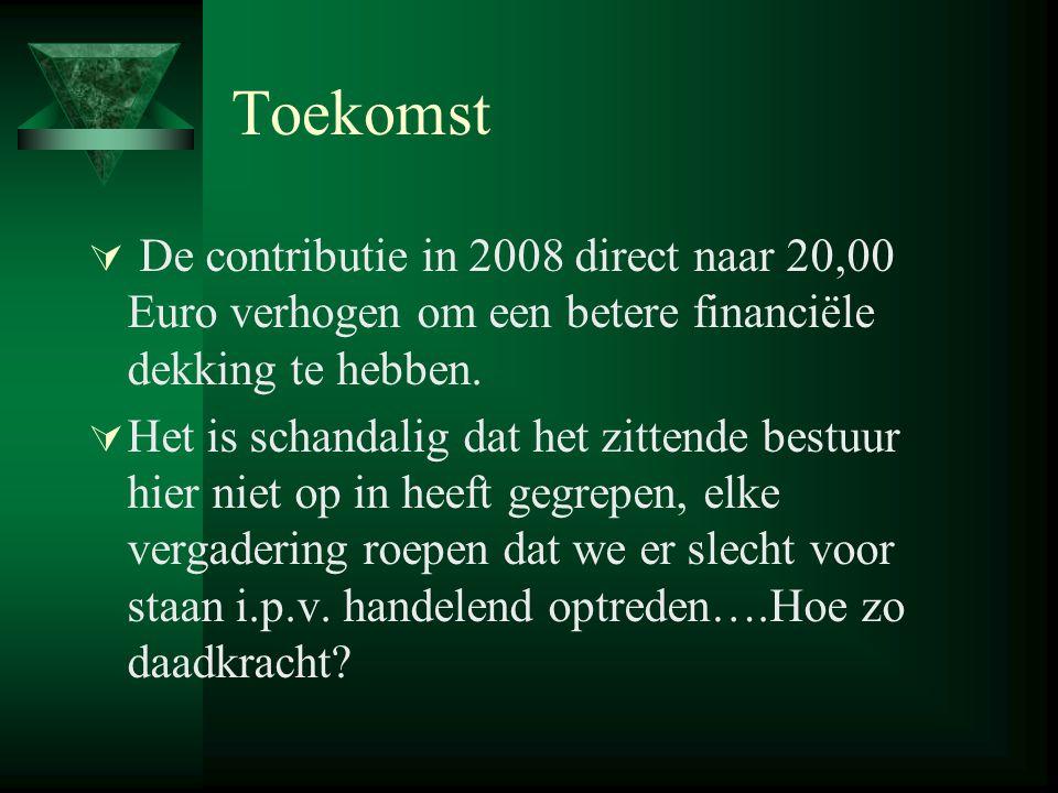 Toekomst  De contributie in 2008 direct naar 20,00 Euro verhogen om een betere financiële dekking te hebben.