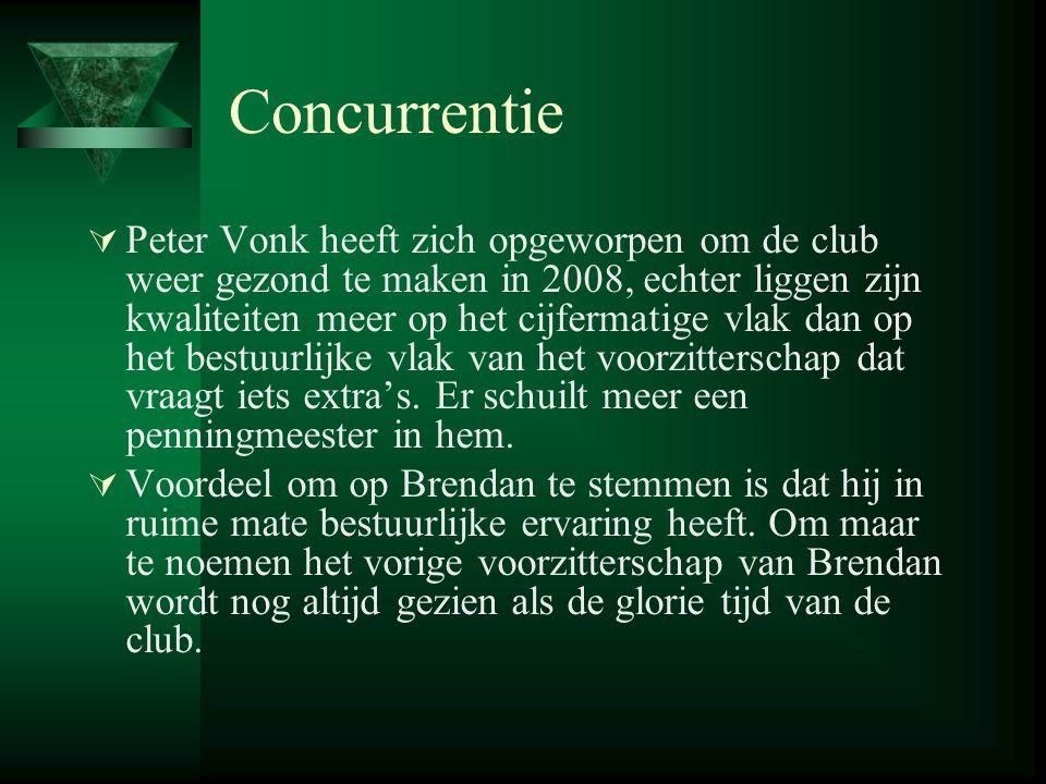 Concurrentie  Peter Vonk heeft zich opgeworpen om de club weer gezond te maken in 2008, echter liggen zijn kwaliteiten meer op het cijfermatige vlak dan op het bestuurlijke vlak van het voorzitterschap dat vraagt iets extra's.