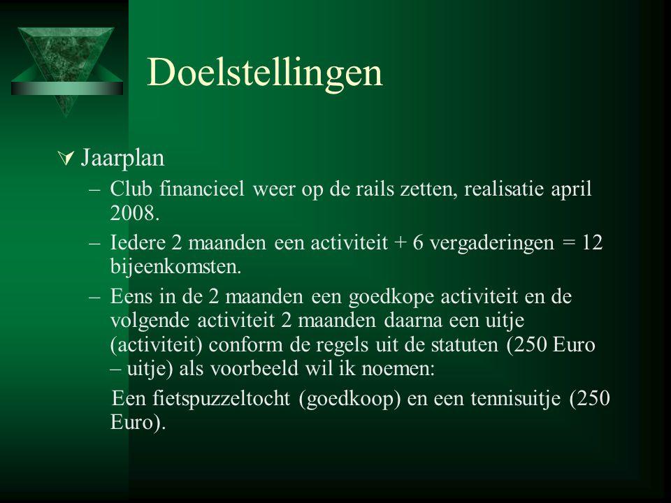 Doelstellingen  Jaarplan –Club financieel weer op de rails zetten, realisatie april 2008.