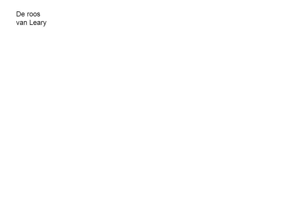 BOVEN ONDER concurreren terugtrekken leiden volgen aanvallen verdedigen dominant bemoeizuchtig meelopen willoos hakken in 't zand aggressief arrogant passief coördineren meewerken De Roos van Leary gaat ervan uit dat gedrag, gedrag oproept; • actie en reactie, • oorzaak en gevolg, • zenden en ontvangen.