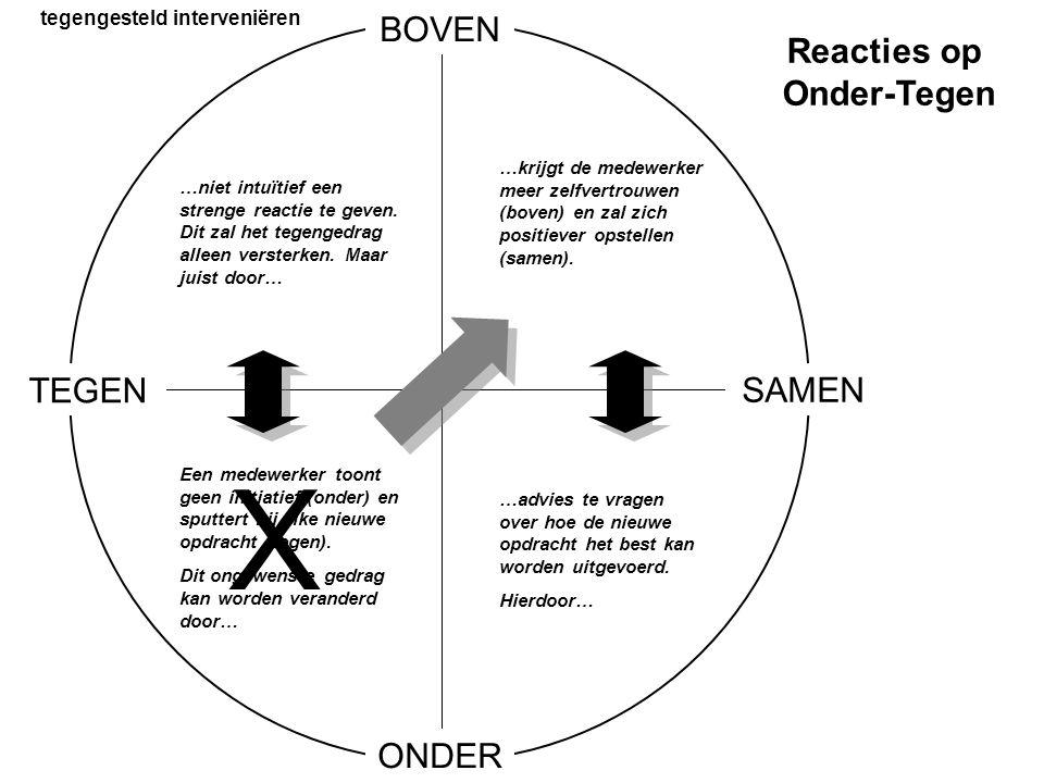 BOVEN ONDER TEGEN SAMEN Reacties op Boven-Samen …zelfverzekerder overkomen waardoor de hr-adviseur zich… …stelt de sollicitant zich afhankelijk op en profileert zich niet.