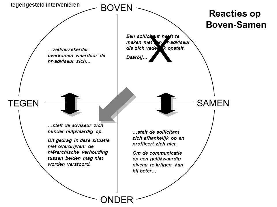 BOVEN ONDER TEGEN SAMEN Reacties op Boven-Samen …zelfverzekerder overkomen waardoor de hr-adviseur zich… …stelt de sollicitant zich afhankelijk op en