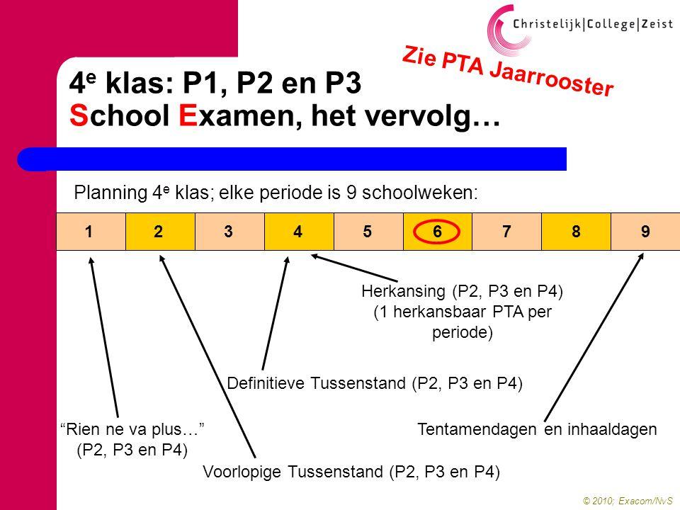 © 2010; Exacom/NvS 4 e klas: P1, P2 en P3 School Examen, het vervolg… Tentamendagen en inhaaldagen Planning 4 e klas; elke periode is 9 schoolweken: 124567893 Voorlopige Tussenstand (P2, P3 en P4) Herkansing (P2, P3 en P4) (1 herkansbaar PTA per periode) Definitieve Tussenstand (P2, P3 en P4) Rien ne va plus… (P2, P3 en P4) Zie PTA Jaarrooster