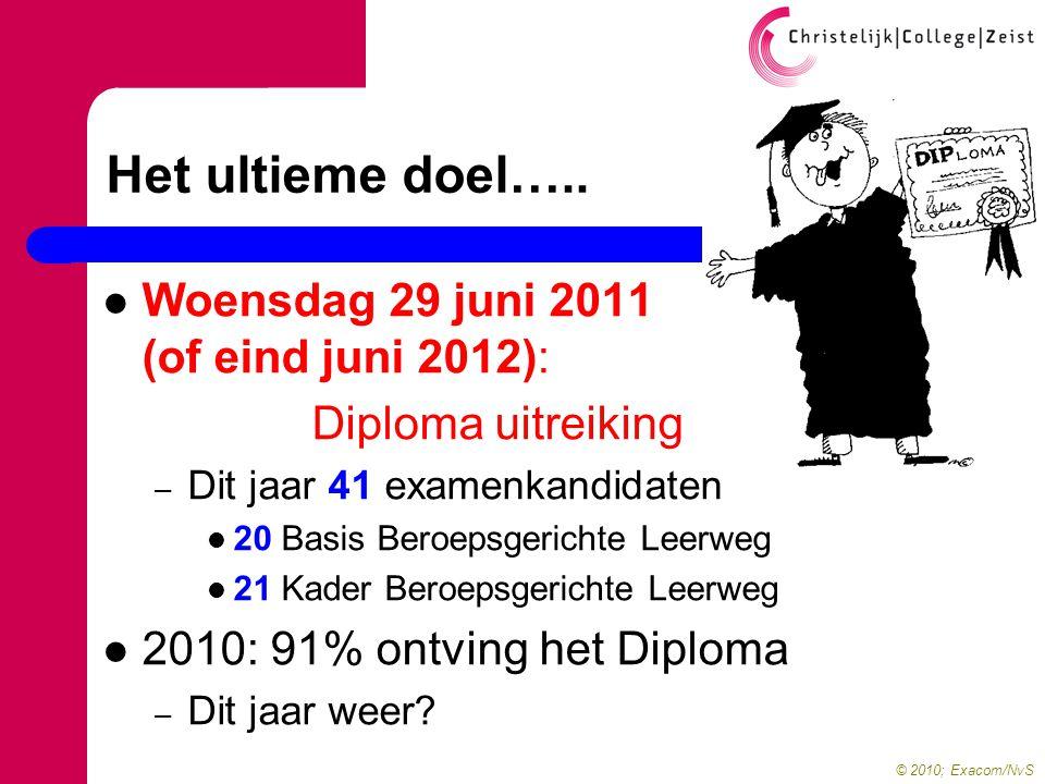© 2010; Exacom/NvS Het ultieme doel…..