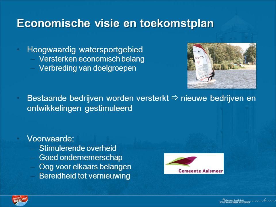 Economische visie en toekomstplan •Hoogwaardig watersportgebied –Versterken economisch belang –Verbreding van doelgroepen •Bestaande bedrijven worden