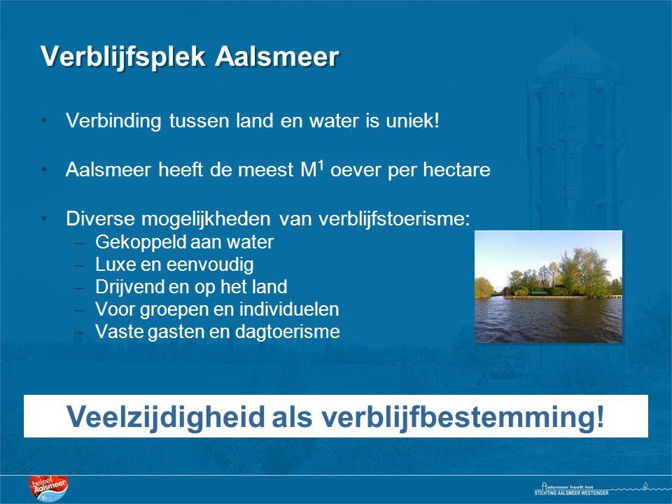 Verblijfsplek Aalsmeer •Verbinding tussen land en water is uniek! •Aalsmeer heeft de meest M 1 oever per hectare •Diverse mogelijkheden van verblijfst