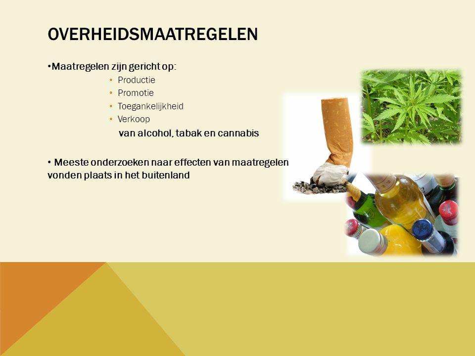 OVERHEIDSMAATREGELEN • Maatregelen zijn gericht op: • Productie • Promotie • Toegankelijkheid • Verkoop van alcohol, tabak en cannabis • Meeste onderz