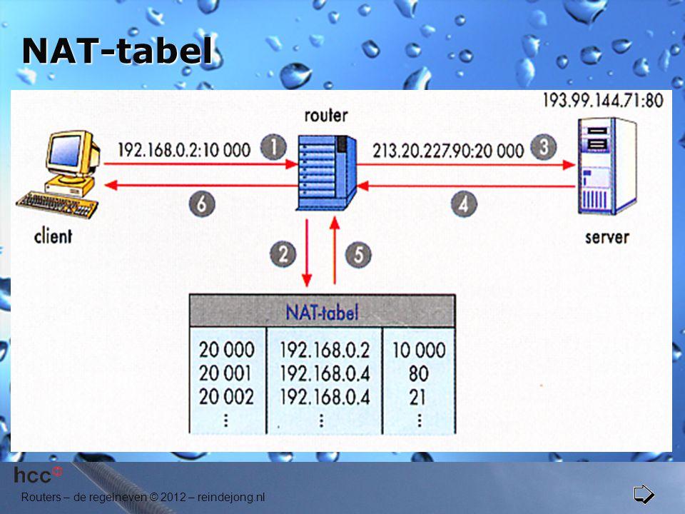 Routers – de regelneven © 2012 – reindejong.nl NAT-tabel
