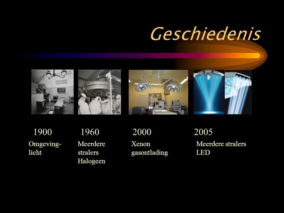 Geschiedenis 1900 1960 2000 2005 Omgeving- licht Meerdere stralers Halogeen Xenon gasontlading Meerdere stralers LED