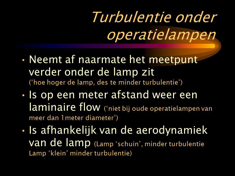 Turbulentie onder operatielampen •Neemt af naarmate het meetpunt verder onder de lamp zit ('hoe hoger de lamp, des te minder turbulentie') •Is op een meter afstand weer een laminaire flow ('niet bij oude operatielampen van meer dan 1meter diameter') •Is afhankelijk van de aerodynamiek van de lamp (Lamp 'schuin', minder turbulentie Lamp 'klein' minder turbulentie)