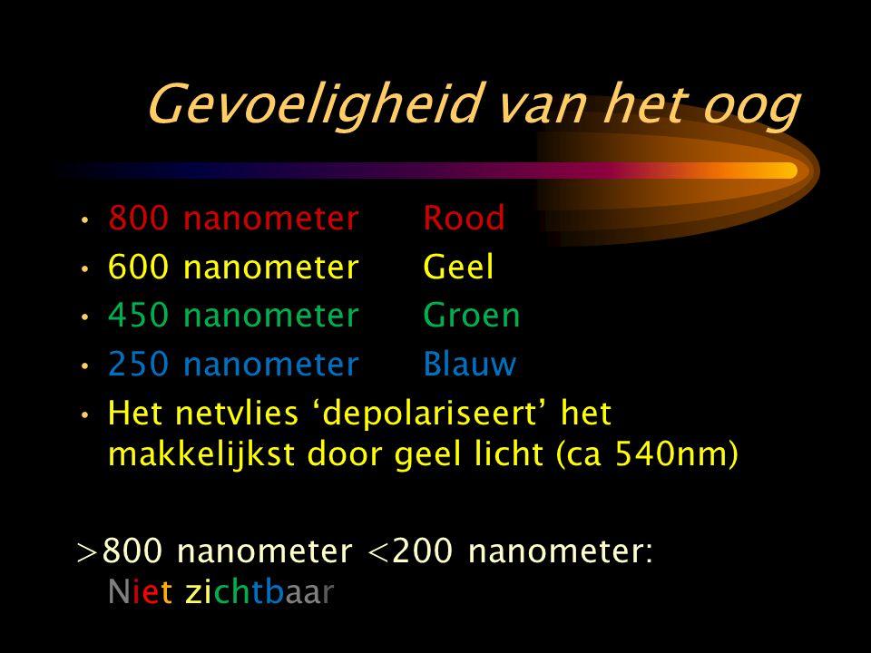 Gevoeligheid van het oog •800 nanometerRood •600 nanometerGeel •450 nanometerGroen •250 nanometerBlauw •Het netvlies 'depolariseert' het makkelijkst door geel licht (ca 540nm) >800 nanometer <200 nanometer: Niet zichtbaar