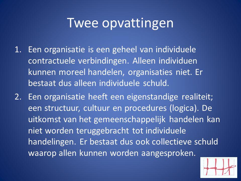 Twee opvattingen 1.Een organisatie is een geheel van individuele contractuele verbindingen.