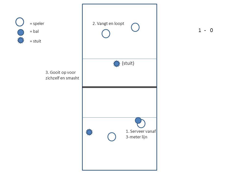 1.Serveer vanaf 3-meter lijn 2. Vangt en gooit 3.