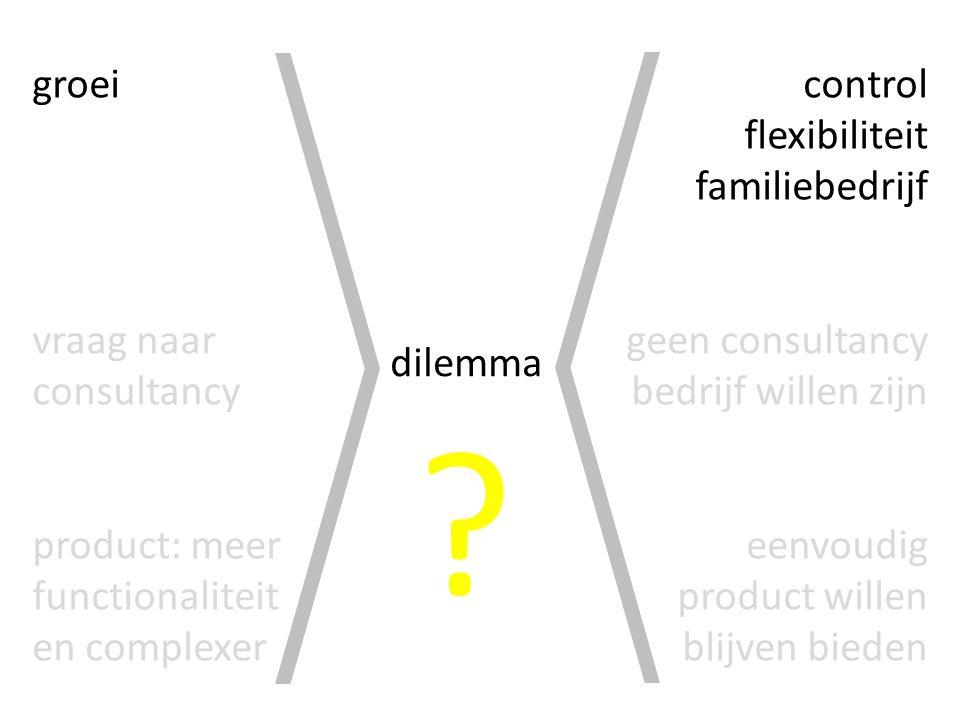 dilemma groei vraag naar consultancy product: meer functionaliteit en complexer control flexibiliteit familiebedrijf geen consultancy bedrijf willen z