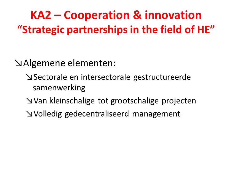 "KA2 – Cooperation & innovation ""Strategic partnerships in the field of HE"" ↘Algemene elementen: ↘Sectorale en intersectorale gestructureerde samenwerk"