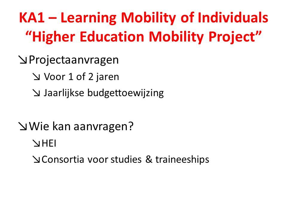 KA1 – Learning Mobility of Individuals Higher Education Mobility Project ↘Projectaanvragen ↘ Voor 1 of 2 jaren ↘ Jaarlijkse budgettoewijzing ↘Wie kan aanvragen.