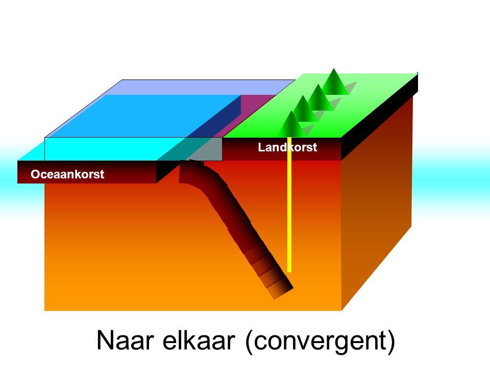 Naar elkaar toe (convergent)