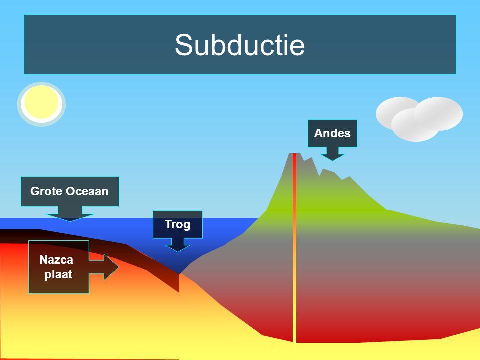 Aardplaten •Oceanische korsten zijn zwaarder dan continentale korsten •Oceanische korst schuift altijd onder een continentale korst •Twee continentale