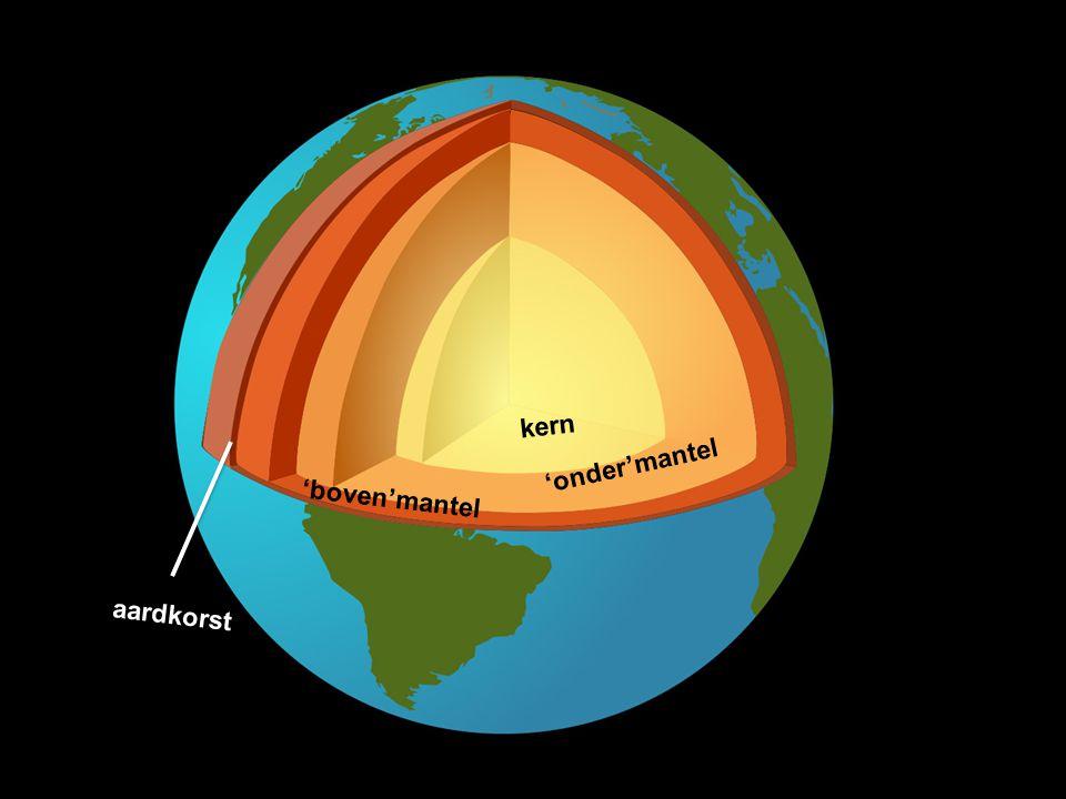 Io, een maan van Jupiter De aarde is niet het enige hemellichaam met vulkanen…