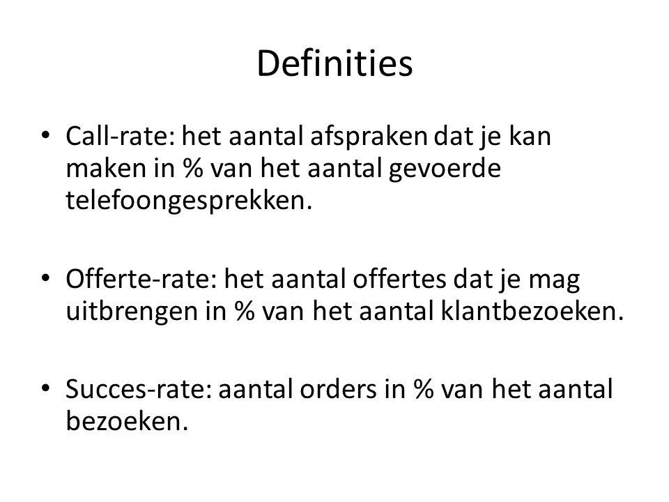 Definities • Call-rate: het aantal afspraken dat je kan maken in % van het aantal gevoerde telefoongesprekken.