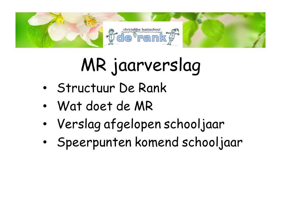 MR jaarverslag • Structuur De Rank • Wat doet de MR • Verslag afgelopen schooljaar • Speerpunten komend schooljaar