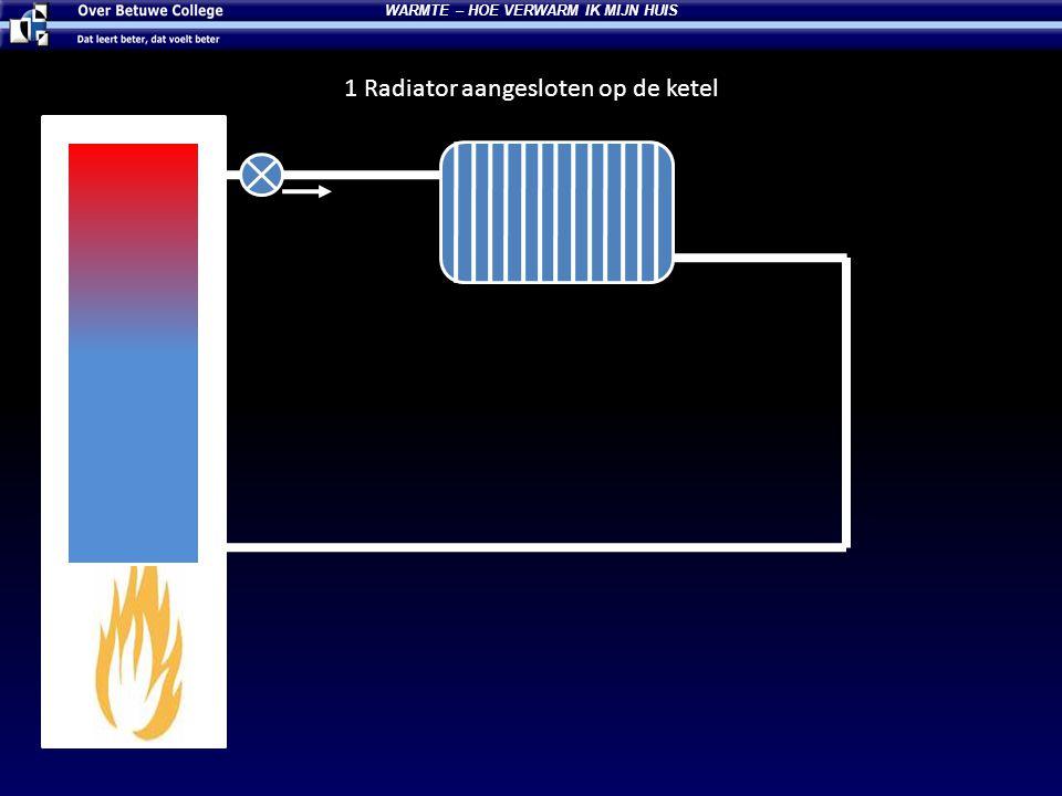 1 Radiator aangesloten op de ketel WARMTE – HOE VERWARM IK MIJN HUIS
