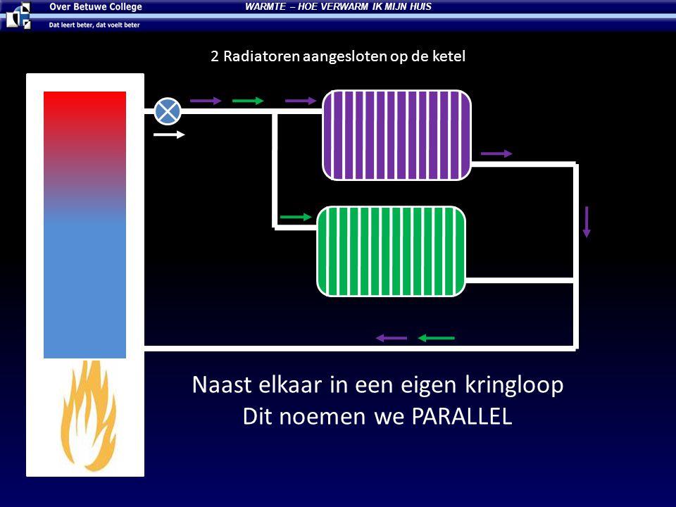2 Radiatoren aangesloten op de ketel Naast elkaar in een eigen kringloop Dit noemen we PARALLEL WARMTE – HOE VERWARM IK MIJN HUIS