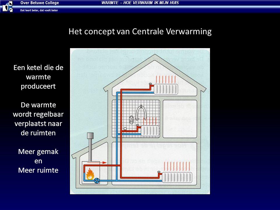 Het concept van Centrale Verwarming Een ketel die de warmte produceert De warmte wordt regelbaar verplaatst naar de ruimten Meer gemak en Meer ruimte