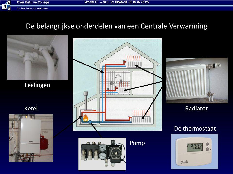 De belangrijkse onderdelen van een Centrale Verwarming Ketel Leidingen Radiator Pomp De thermostaat WARMTE – HOE VERWARM IK MIJN HUIS