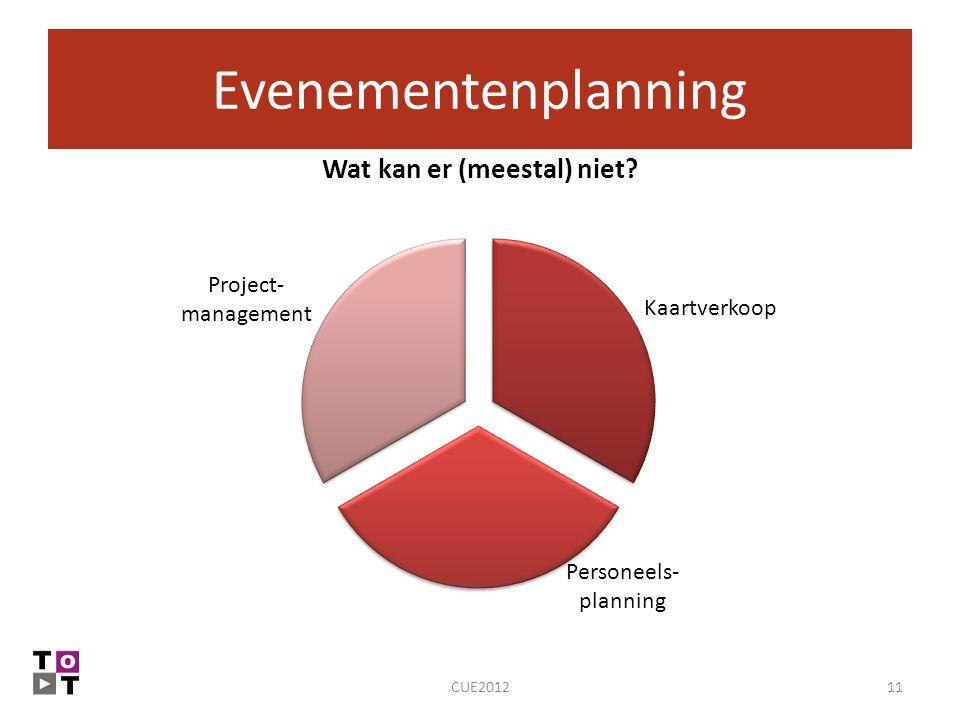 Evenementenplanning 11CUE2012