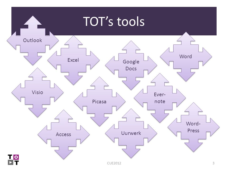 TOT's tools 3CUE2012 Word Word- Press Excel Ever- note Access Outlook Uurwerk Visio Google Docs Picasa