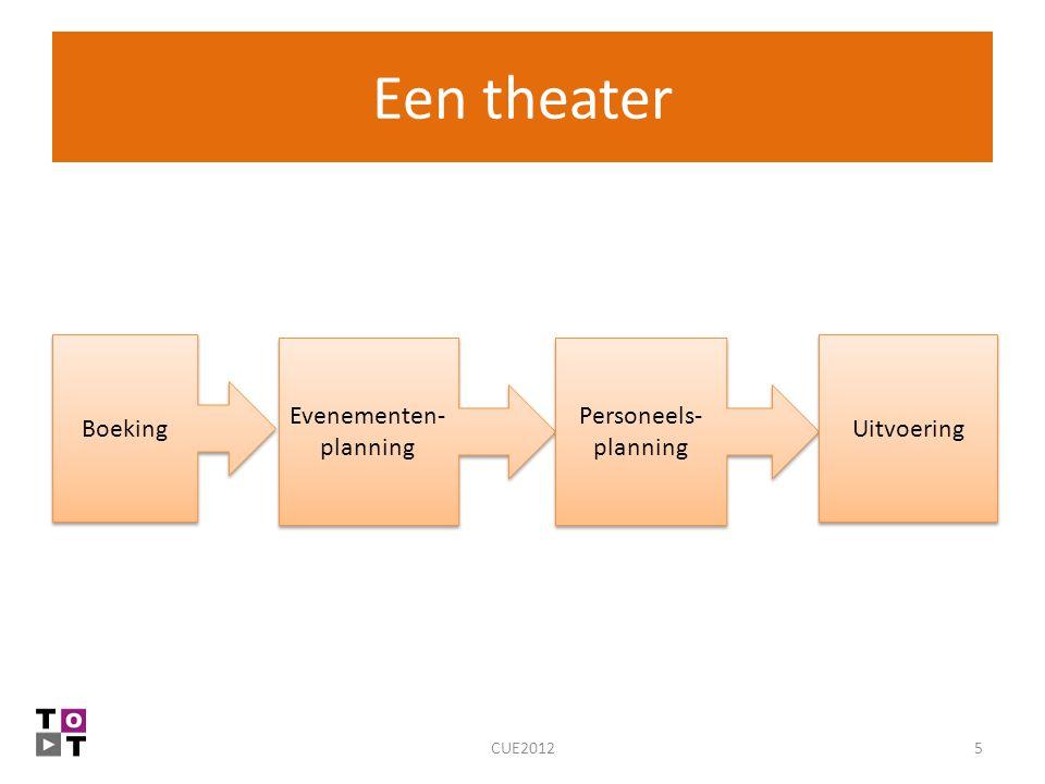 Een theater 5CUE2012 Boeking Evenementen- planning Personeels- planning Uitvoering