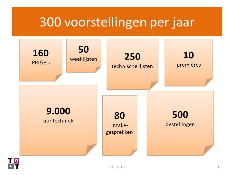 300 voorstellingen per jaar 6CUE2012 250 technische lijsten 250 technische lijsten 9.000 uur techniek 9.000 uur techniek 160 PRI&E's 160 PRI&E's 50 we
